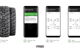 The Nokian Tyres Intuitu Solution Introduces Smart Tires for Maximum Usability