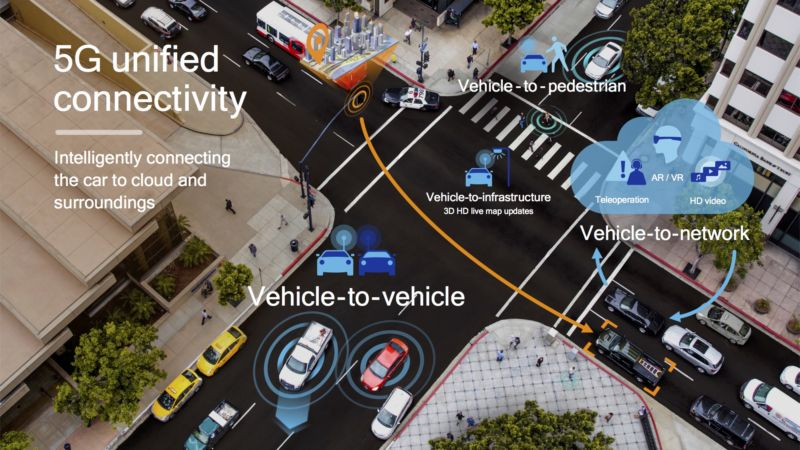 "Qualcomm Develops Cellular Chipset with ""vehicle-to-everything"" concept"