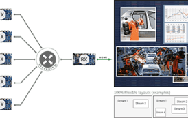 Silex Insight offers low-power embedded video solution for manufacturing and automotive